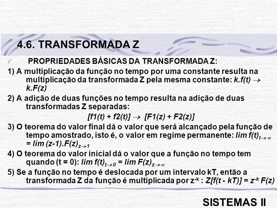 [f1(t) + f2(t)]  [F1(z) + F2(z)]